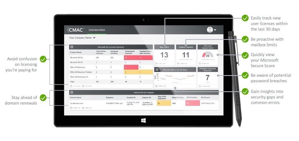 CMAC Secure Microsoft 365 Dashboard