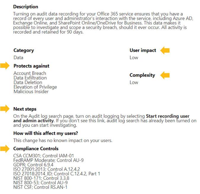 Centre-Microsoft-Secure-Score-Office-365-Improvement-Description