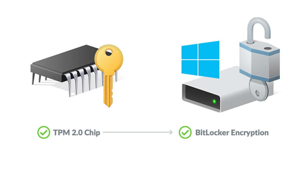 New Windows 11 security features require TPM-2.0 chip for BitLocker Encryption