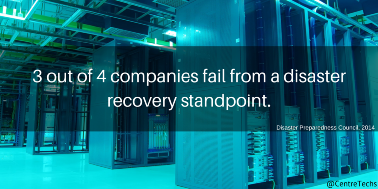 data loss statistic #1 3 out of 4 companies fail from a disaster recovery standpoint