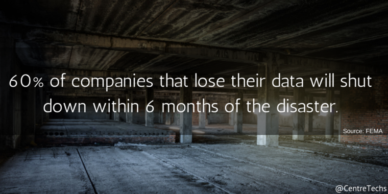 60 percent of companies that lose their data will shut down within 6 months of a disaster