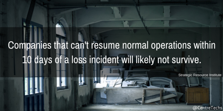 Companies that can't resume normal operations within 10 days of a loss incident will likely not survive