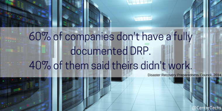 data loss statistics - 60% of companies don't have a fully documented DRP